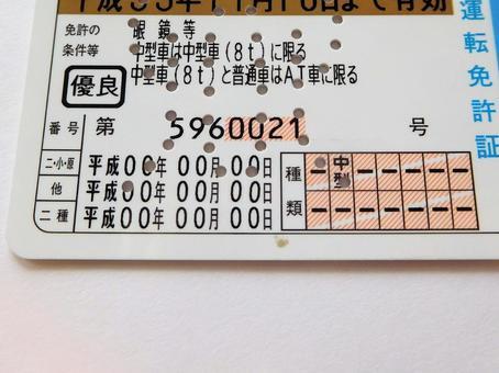Revoked driver's license (voluntary return)