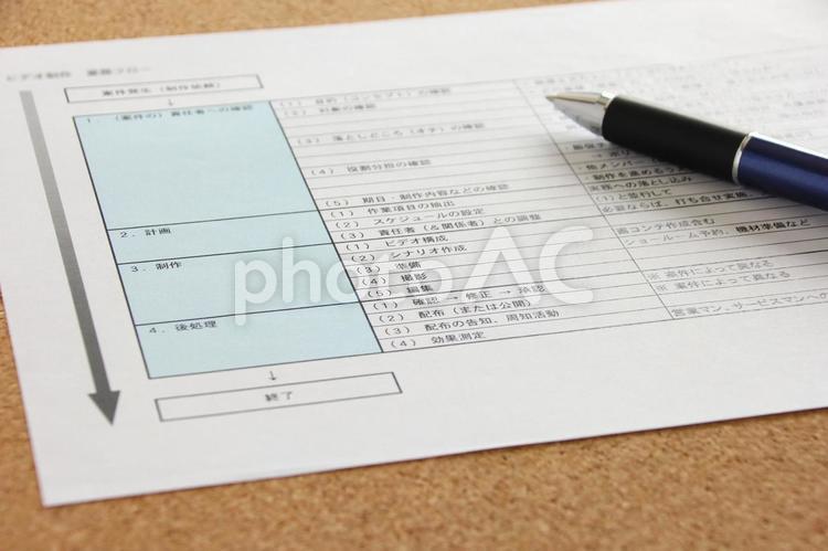 ビジネス資料とペンの写真