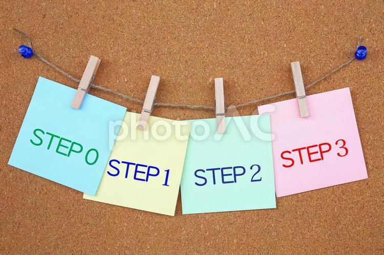 ステップアップ ランク STEP イメージ素材 掲示板の写真