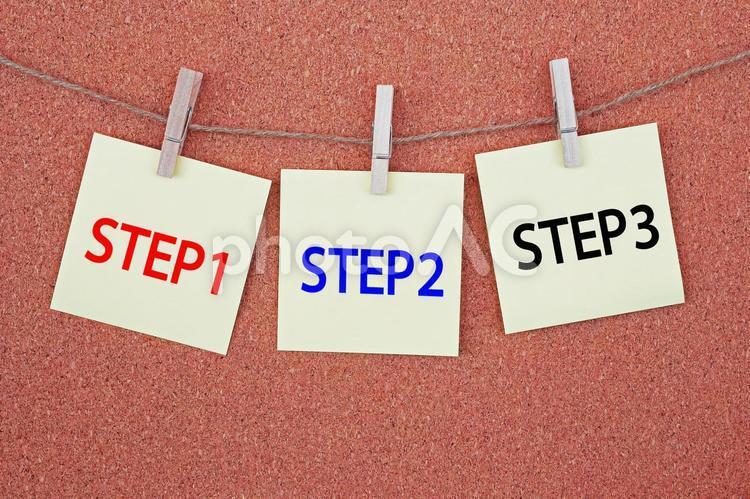 ステップアップ 上達する STEP イメージ素材 掲示板の写真