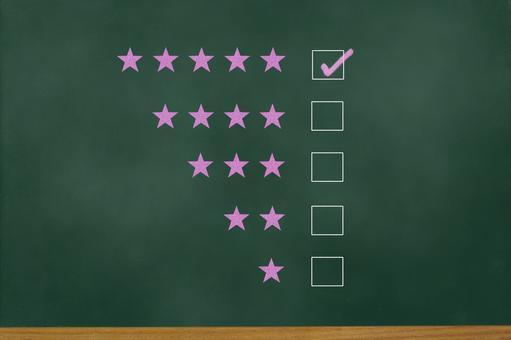 Blackboard background rating