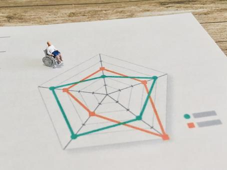 Elderly people in wheelchairs and radar charts