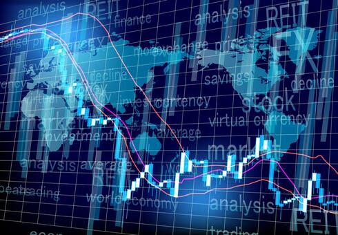 世界市場股票走勢圖
