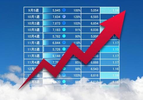 Improve business analysis analysis