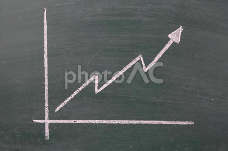 チョークで描かれたグラフ1の写真