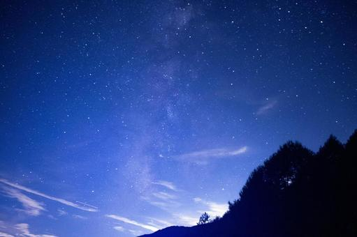 Starry Sky and the Milky Way