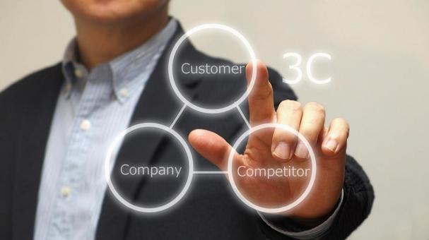 Business framework (3C analysis)
