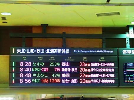 Electronic bulletin board of bullet train