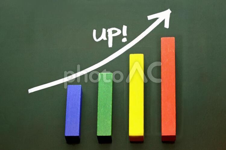 アップ(棒グラフ)の写真