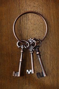 Key bundle