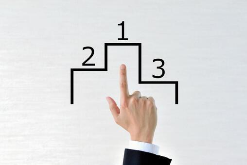 Business image-ranking