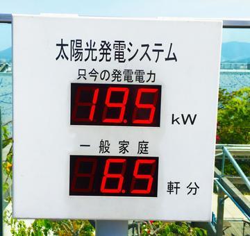 Hakata Station solar power bulletin board