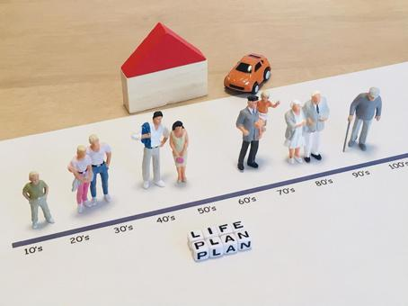 Image of life planning / life plan