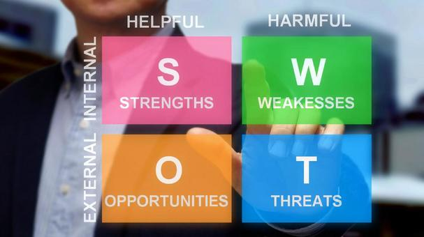 Business framework (SWOT analysis) color image version