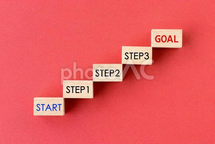 1から5のステップの写真
