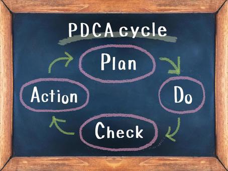 pdca 사이클의 그림