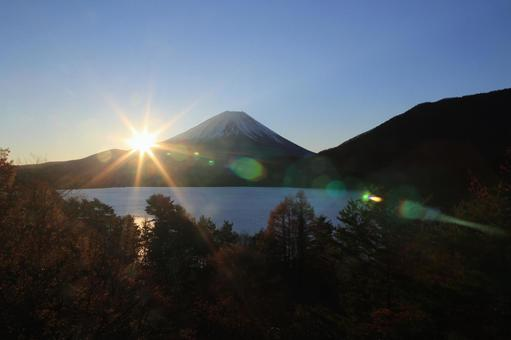 Mount Fuji 3S