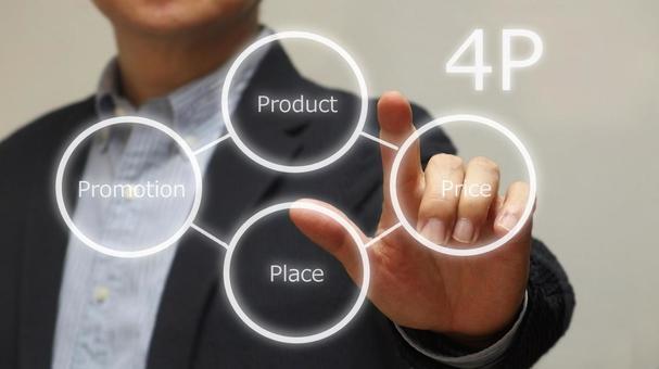 Business framework (4P analysis: marketing mix)