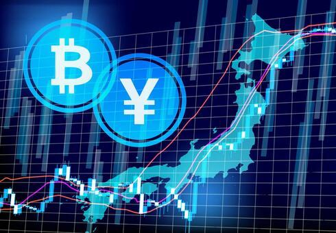 比特币和日元 - 汇率图表