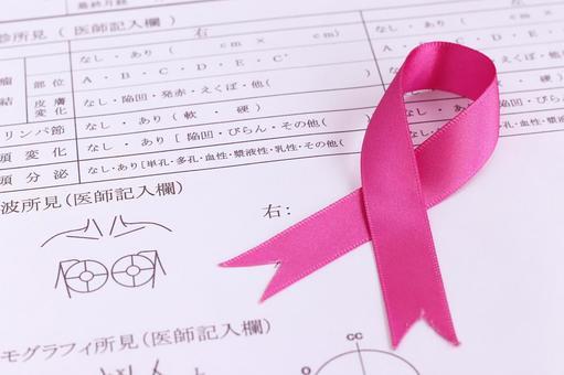 Pink ribbon (chart)