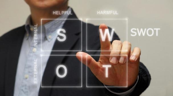 Business framework (SWOT analysis)