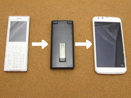 Change mobile phone